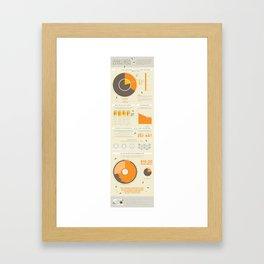 HoneyBees Extinction Framed Art Print