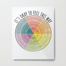 Feelings Wheel - Bright Metal Print