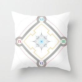 Chronos I Throw Pillow