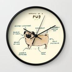 Anatomy of a Pug Wall Clock