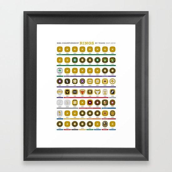 NBA Championship Rings Framed Art Print
