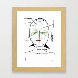 Nuclear_I Framed Art Print