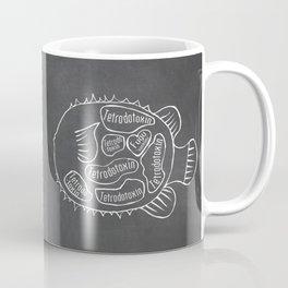 Fugu Butcher Diagram (Blowfish Meat Chart) Coffee Mug
