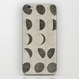 Antique Moon Phases Chart iPhone Skin