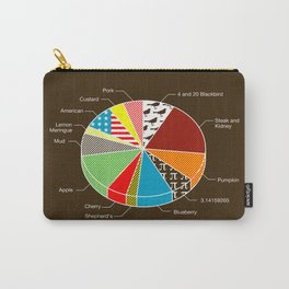 Pie Chart Carry-All Pouch