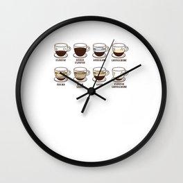 Coffee, Espresso, Cappuccino... Wall Clock