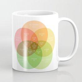 Ice Cube - It Was A Good Day Venn Diagram Coffee Mug