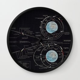 Vintage Diagram of The Apollo Mission (1969) Wall Clock