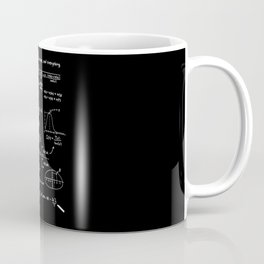 The answer to life, univers, and everything. Coffee Mug