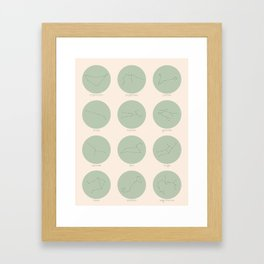 Zodiac Constellations - Sage Green Framed Art Print