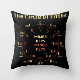 The Circle of Fifths Throw Pillow