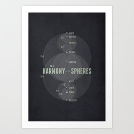 Harmony of the Spheres Art Print
