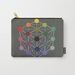 Colour cube (black point) from the Manual of the science of colour by W. Benson, 1871, Remake Carry-All Pouch