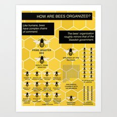 The Organization of Bees Art Print