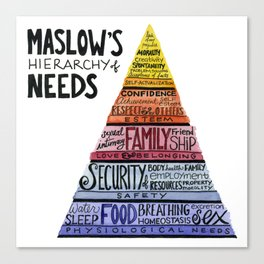 Maslow's Hierarchy of Needs Canvas Print