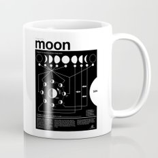Phases of the Moon infographic Mug