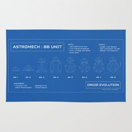 Astromech Evolution Rug