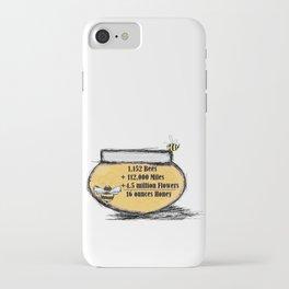 BEEsy Ladies iPhone Case