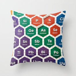 Elements of periodic table Throw Pillow