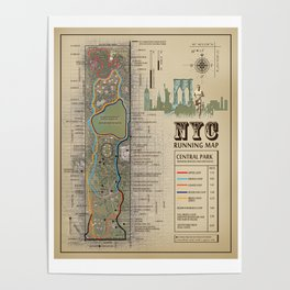 NYC Central Park Running Route Map Poster