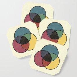 Matthew Luckiesh: The Subtractive Method of Mixing Colors (1921), vintage re-make Coaster