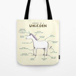 Anatomy of a Unicorn Tote Bag