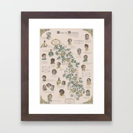 History of Feminism Framed Art Print