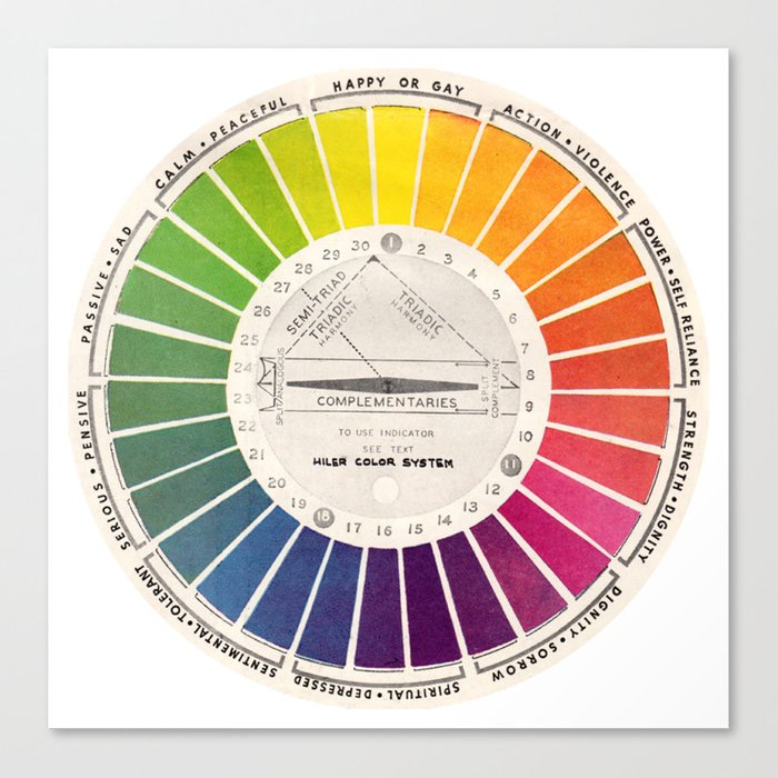 Vintage Color Wheel Art Teaching Tool Rainbow Mood Chart Canvas