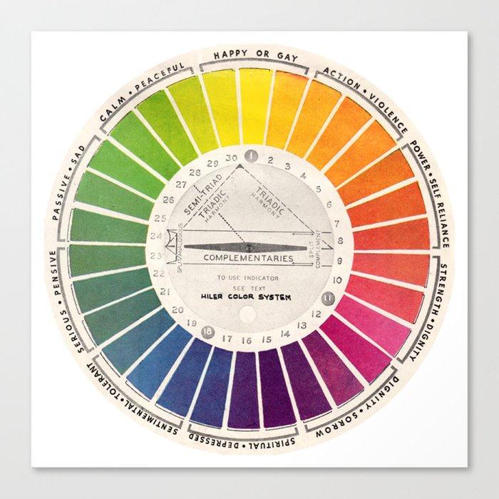 Vintage Color Wheel - Art Teaching Tool - Rainbow Mood Chart Pride Canvas Print