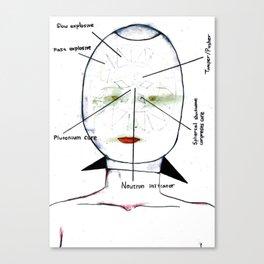 Nuclear_I Canvas Print