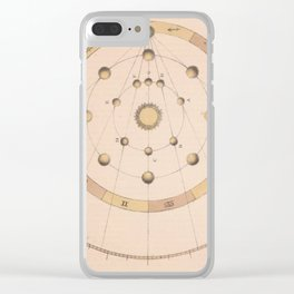 Antique Astrology Diagram Clear iPhone Case