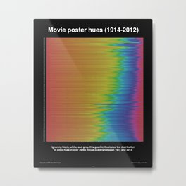 Movie Poster Hues (1914-2012) Metal Print