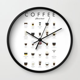 Coffee Chart - Mixed Drinks Wall Clock