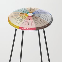 Scotch Flavour Wheel Counter Stool