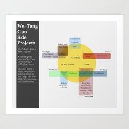 Wu-Tang Project Venn Diagram Art Print