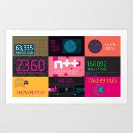 N++ Infographic  Art Print