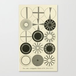 Vintage Astigmatic Chart Canvas Print