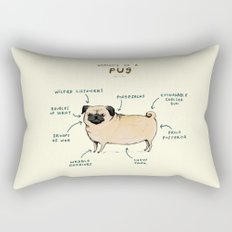 Anatomy of a Pug Rectangular Pillow