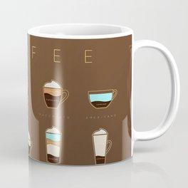 Coffee flat brown cups Coffee Mug