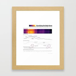 Visualizing the Baby Boom Time Series Framed Art Print