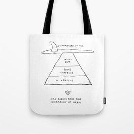 California Road Trip Hierarchy of Needs Tote Bag