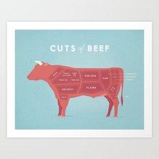 Beef Cuts Poster Art Print