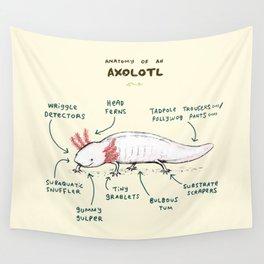 Anatomy of an Axolotl Wall Tapestry