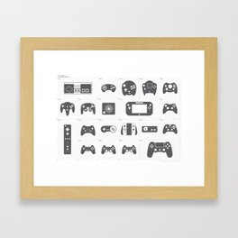 The Evolution of Video Game Controllers Gerahmter Kunstdruck