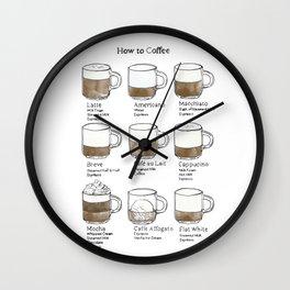 How to Coffee Wall Clock