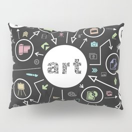 Art the scheme Pillow Sham