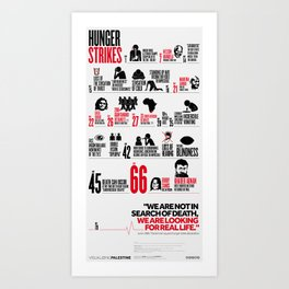 Hunger Strikes Art Print