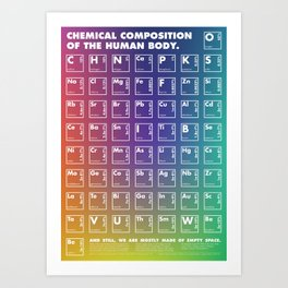 Chemical Composition of the Human Body Art Print