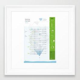 Bureau Oberhaeuser Calendar 2014 White Framed Art Print