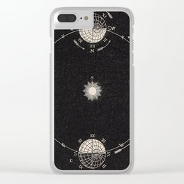 Sun and Moon Phase Diagram Clear iPhone Case